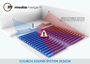 Church Sound System Design-Failed Stereo