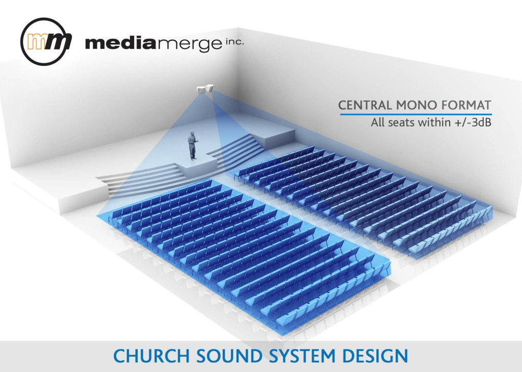 Church-Sound-System-Design-Central-Mono-Format-1024x729