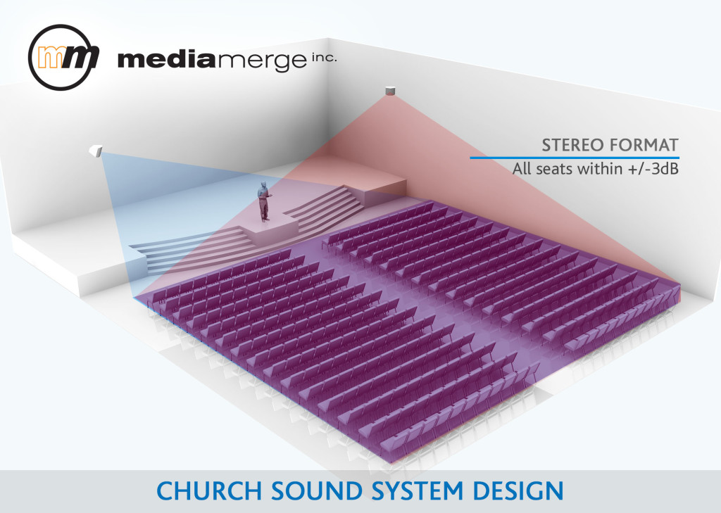 Church-Sound-System-Design-Stereo-Format1-1024x729
